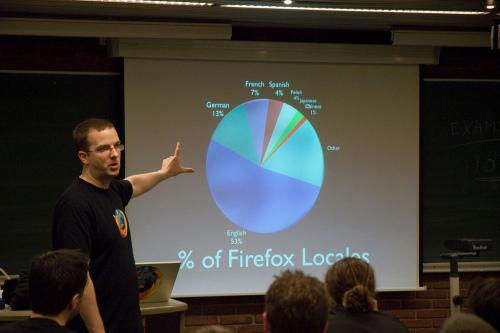 Mike Schroepfer pokazuje wykres tortowy. Najwięcej użytkowników używa wersji w języku: angielskim: 53%, niemieckim: 13%, francuskim: 7%, hiszpańskim: 4%, polskim: 4%.