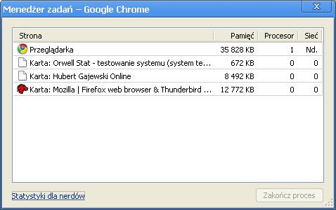 Menedżer zadań Google Chrome - lista procesów