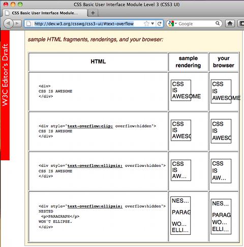 text-overflow w teście W3C poprawnie wyświetlone w Firefoksie (Nightly)